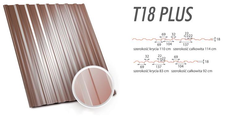 Blachy Trapezowe - T18 Plus