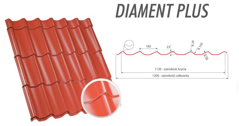 Blachodachówki Diament Plus